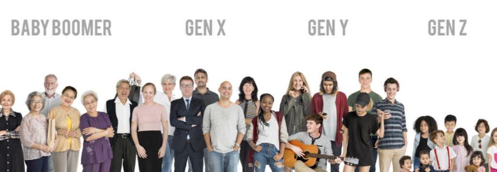 Vortrag Generation x-y-z